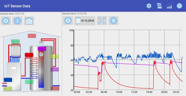Home - Arduino ESP32 DS18B20 Temperature Logger and App